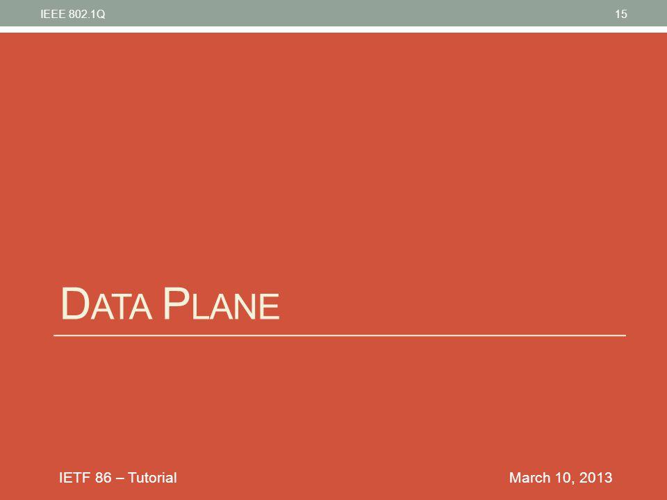 IEEE 802.1Q Data Plane March 10, 2013