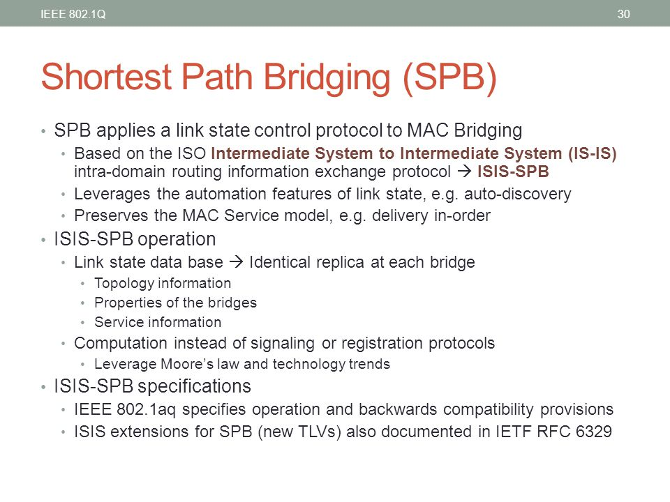 Shortest Path Bridging (SPB)