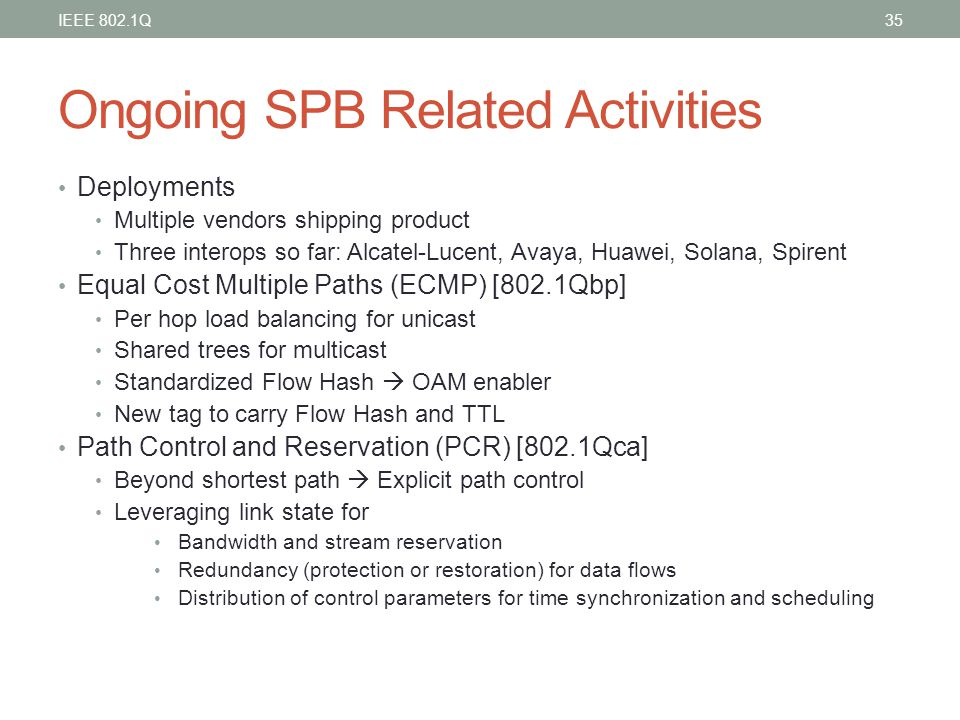Ongoing SPB Related Activities