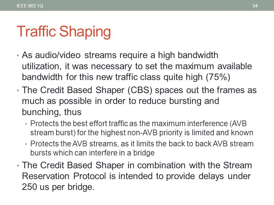 IEEE 802.1Q Traffic Shaping.