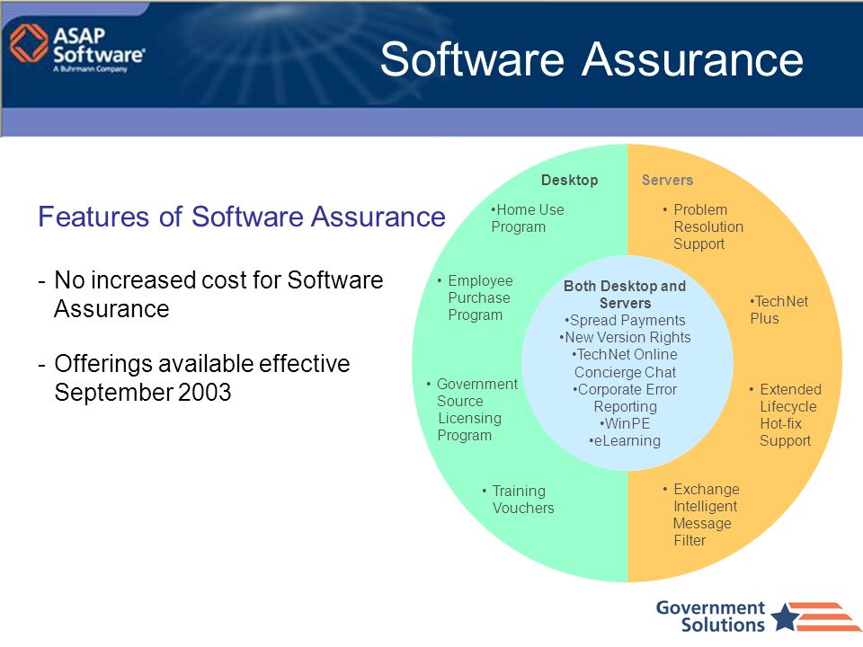 Software Assurance Features of Software Assurance