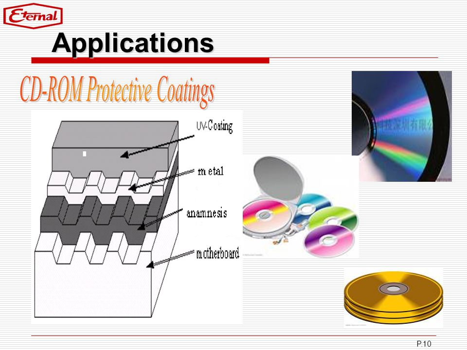 CD-ROM Protective Coatings