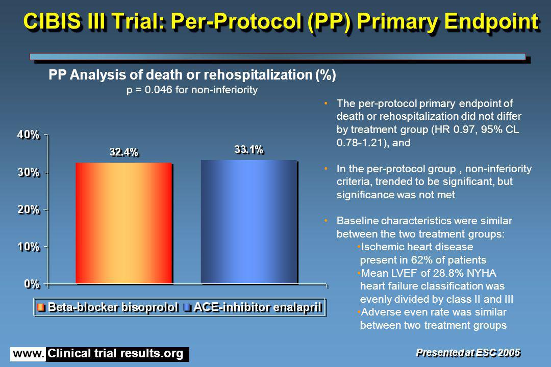 CIBIS III Trial: Per-Protocol (PP) Primary Endpoint