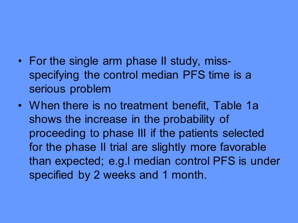 For the single arm phase II study, miss-specifying the control median PFS time is a serious problem