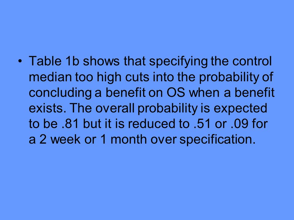 Table 1b shows that specifying the control median too high cuts into the probability of concluding a benefit on OS when a benefit exists.
