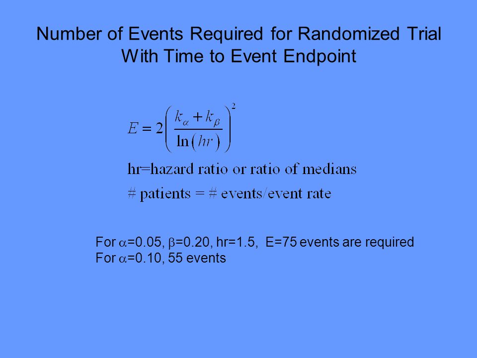 Number of Events Required for Randomized Trial With Time to Event Endpoint