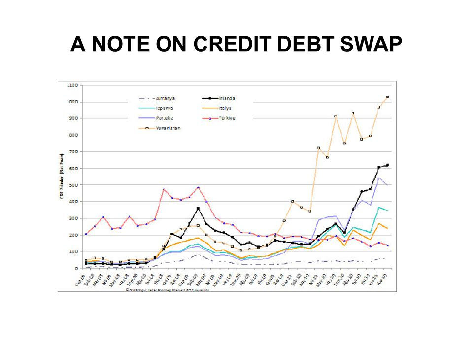 A NOTE ON CREDIT DEBT SWAP