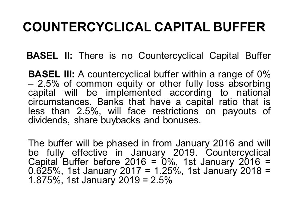 COUNTERCYCLICAL CAPITAL BUFFER