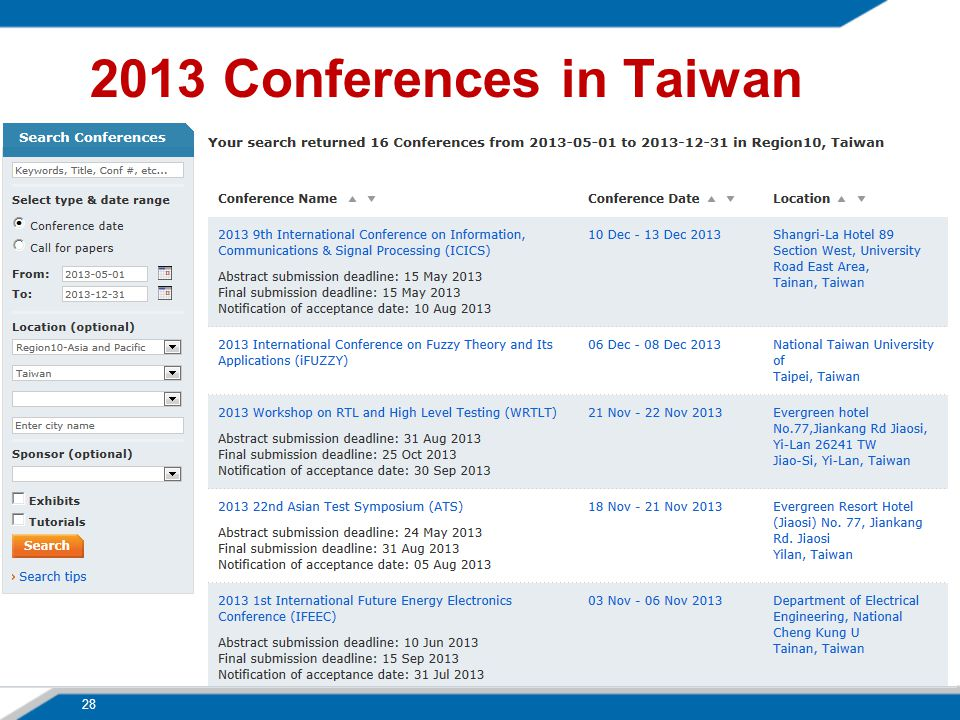 2013 Conferences in Taiwan