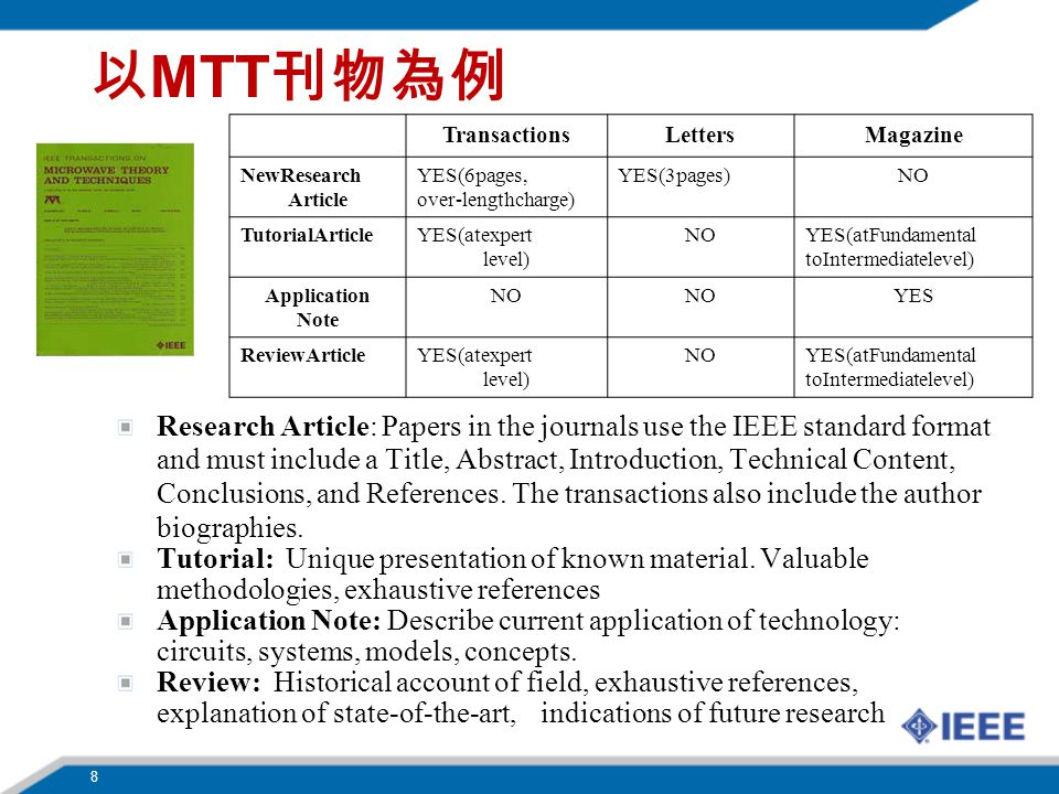 以MTT刊物為例 Transactions. Letters. Magazine. NewResearch. Article. YES(6pages, over-lengthcharge)