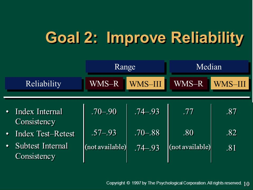 Goal 2: Improve Reliability