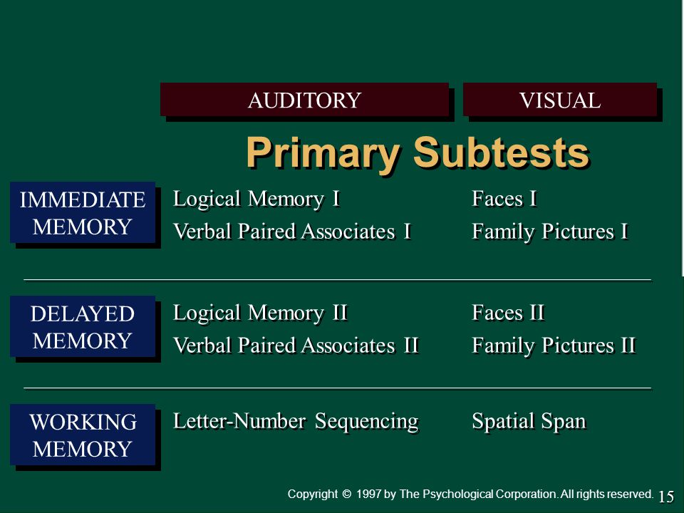 Primary Subtests AUDITORY VISUAL IMMEDIATE MEMORY Logical Memory I