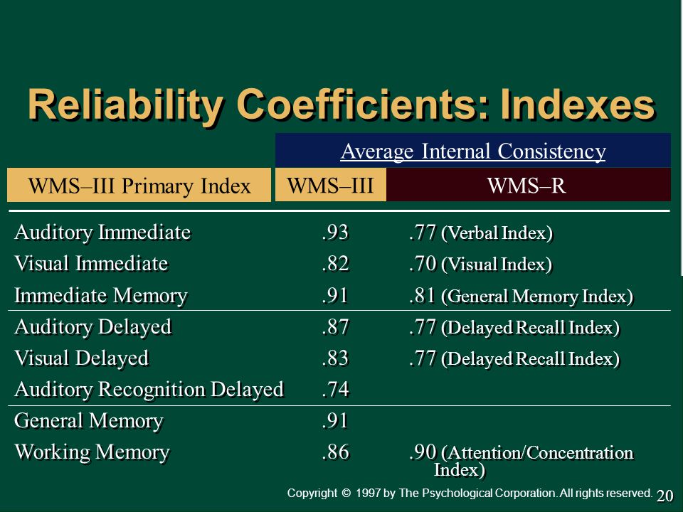 Reliability Coefficients: Indexes