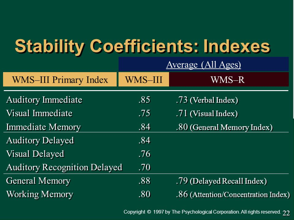 Stability Coefficients: Indexes