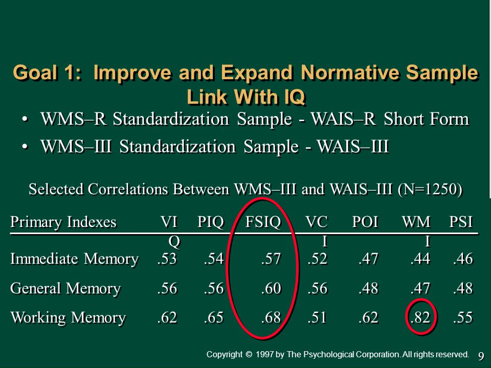 Goal 1: Improve and Expand Normative Sample Link With IQ