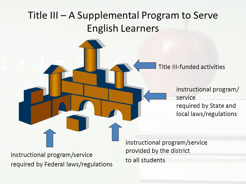 Title III – A Supplemental Program to Serve English Learners