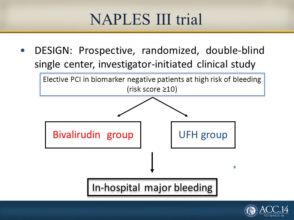 NAPLES III trial DESIGN: Prospective, randomized, double-blind single center, investigator-initiated clinical study.