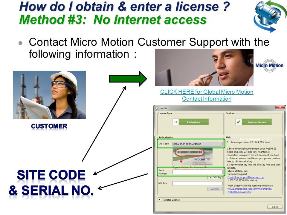 How do I obtain & enter a license Method #3: No Internet access