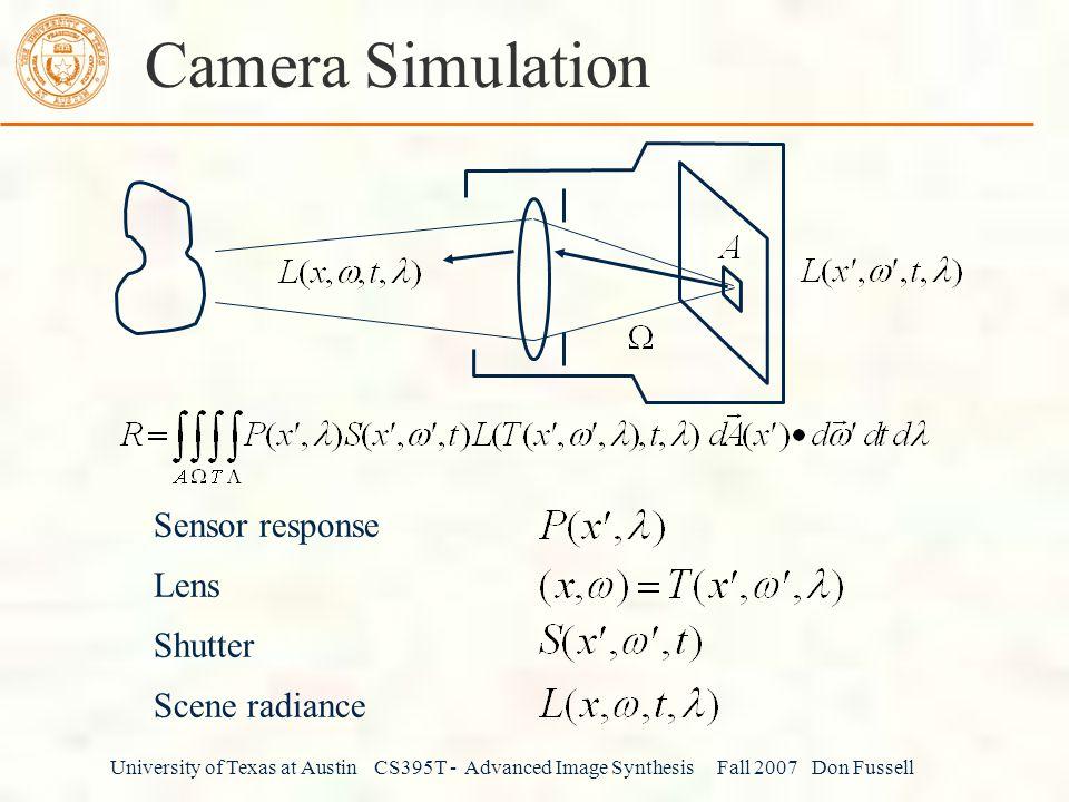 Camera Simulation Sensor response Lens Shutter Scene radiance
