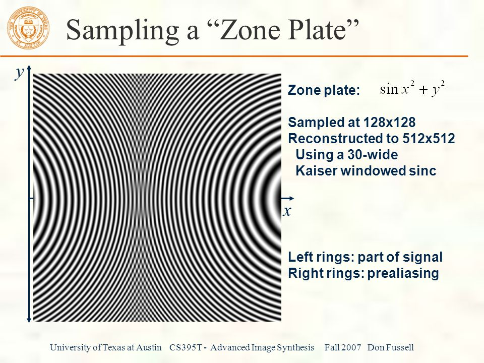 Sampling a Zone Plate
