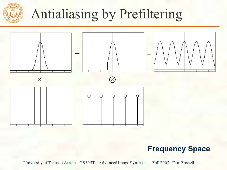Antialiasing by Prefiltering