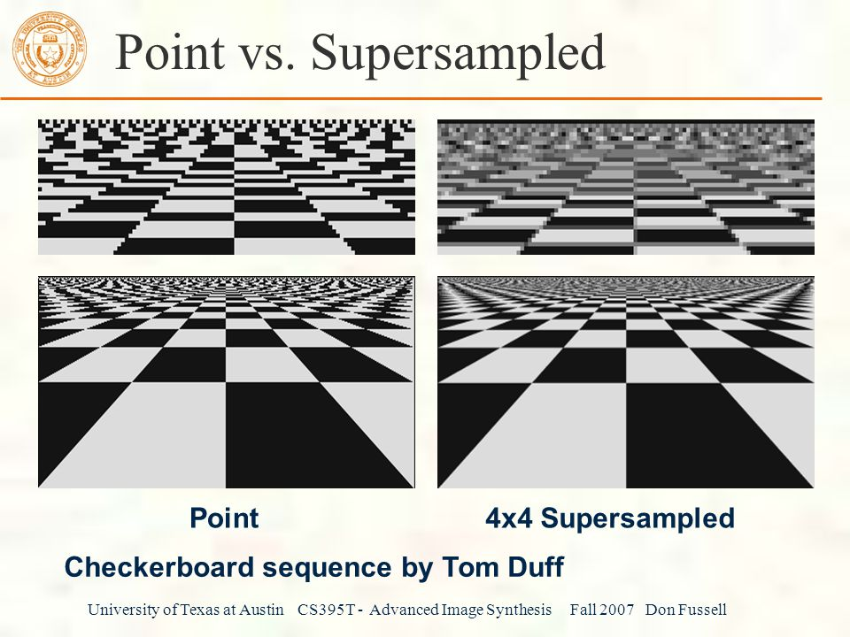 Point vs. Supersampled Point 4x4 Supersampled