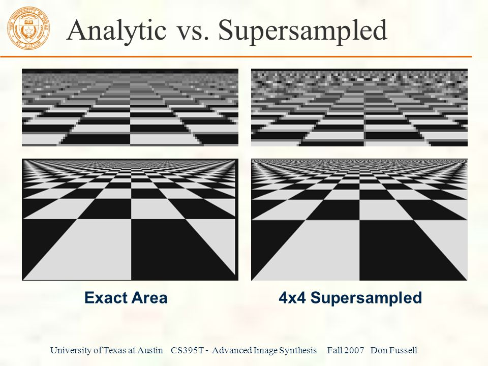 Analytic vs. Supersampled