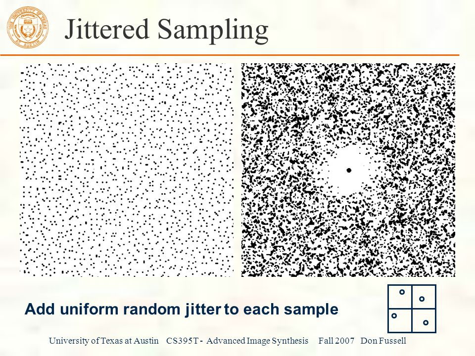 Jittered Sampling Add uniform random jitter to each sample