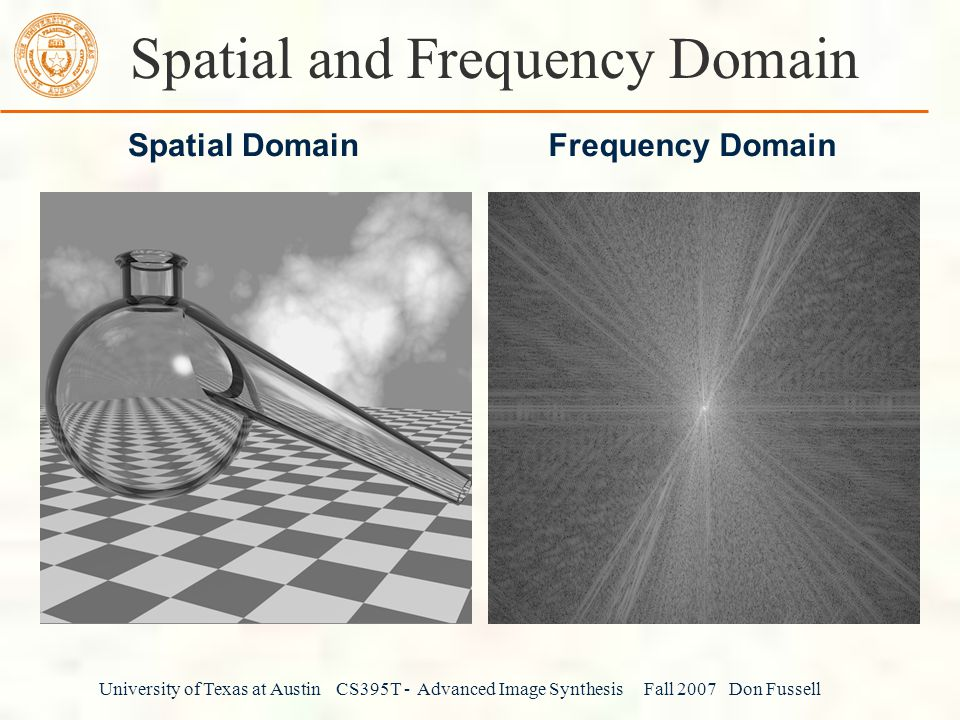 Spatial and Frequency Domain