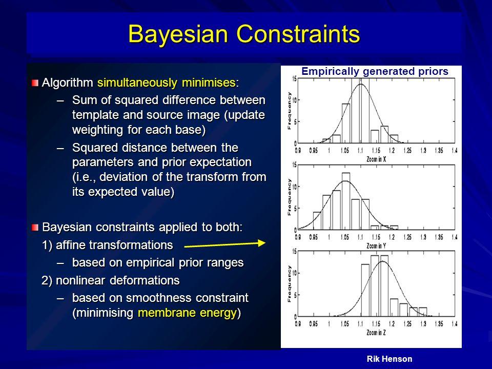 Bayesian Constraints Algorithm simultaneously minimises: