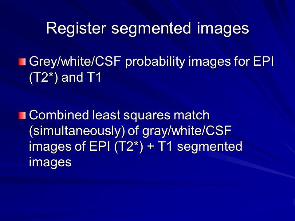 Register segmented images