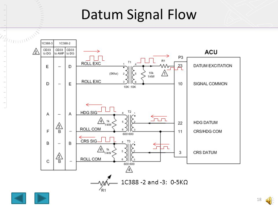 Datum Signal Flow 1C and -3: 0-5KΩ