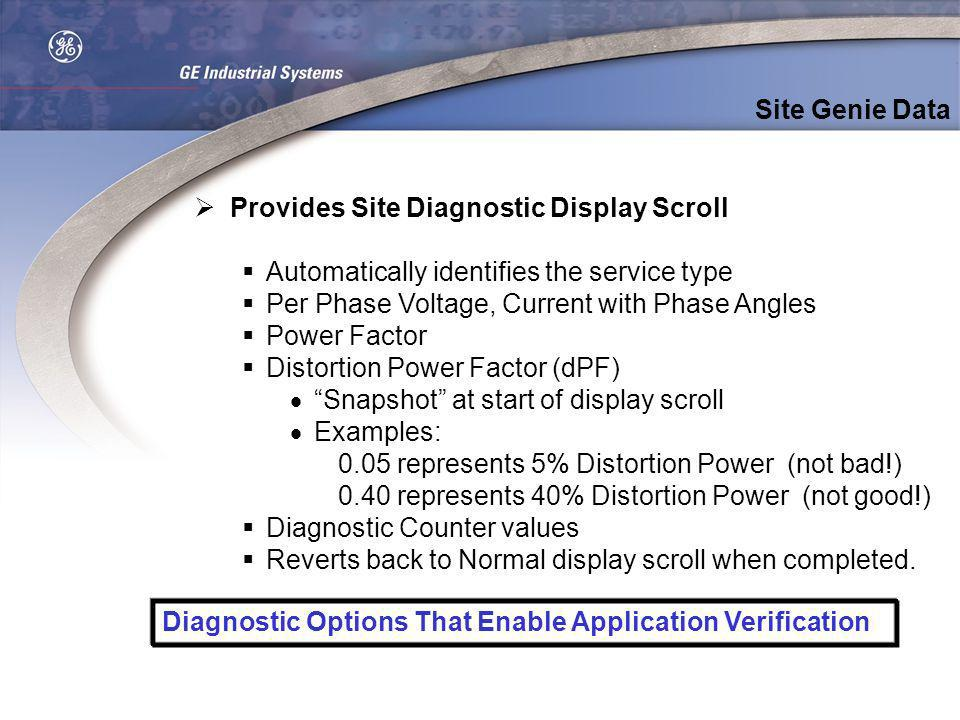 Site Genie DataProvides Site Diagnostic Display Scroll. Automatically identifies the service type. Per Phase Voltage, Current with Phase Angles.