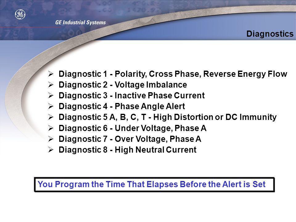 Diagnostics Diagnostic 1 - Polarity, Cross Phase, Reverse Energy Flow. Diagnostic 2 - Voltage Imbalance.