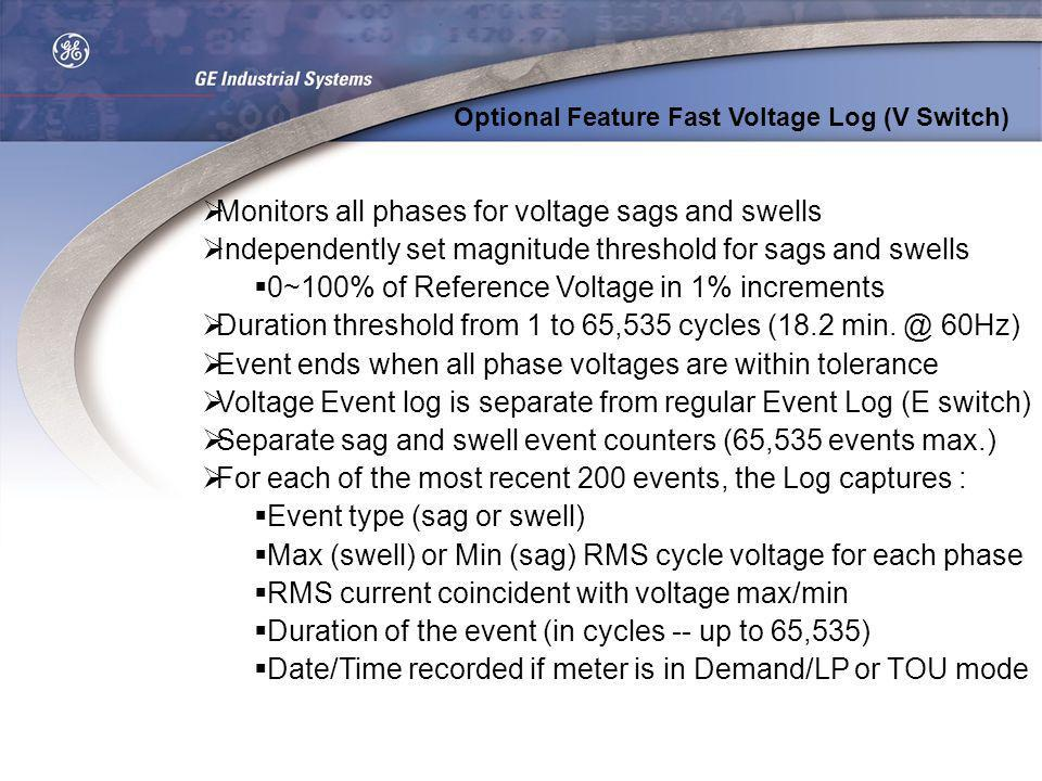 Monitors all phases for voltage sags and swells