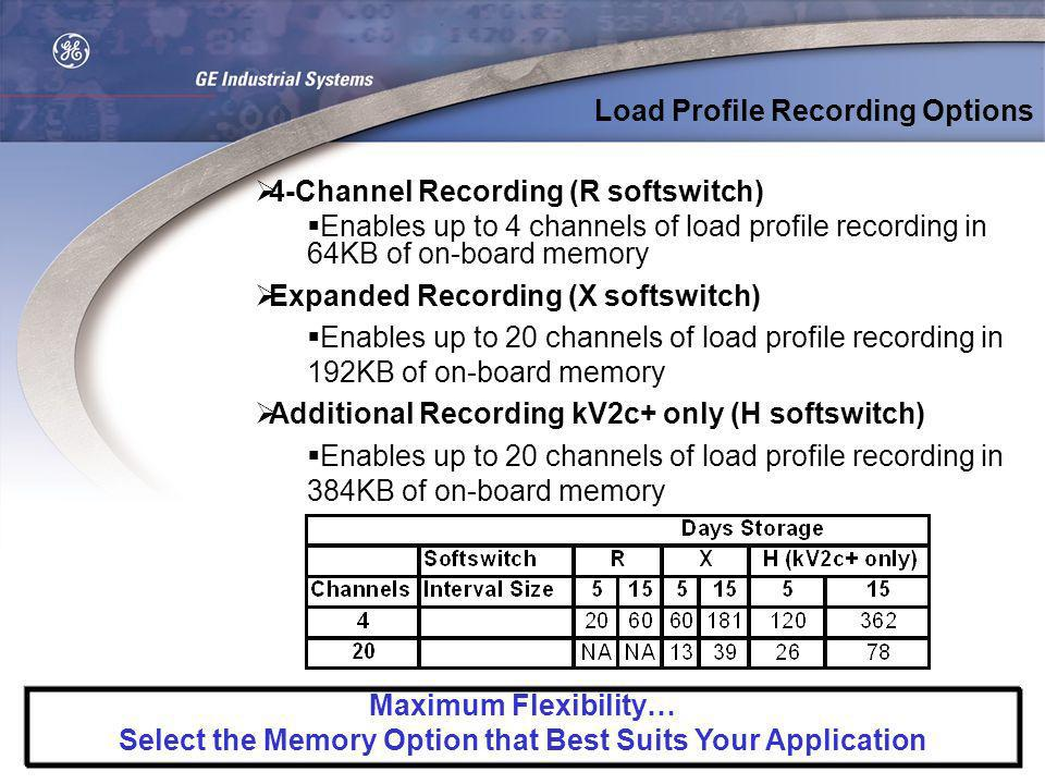 Select the Memory Option that Best Suits Your Application