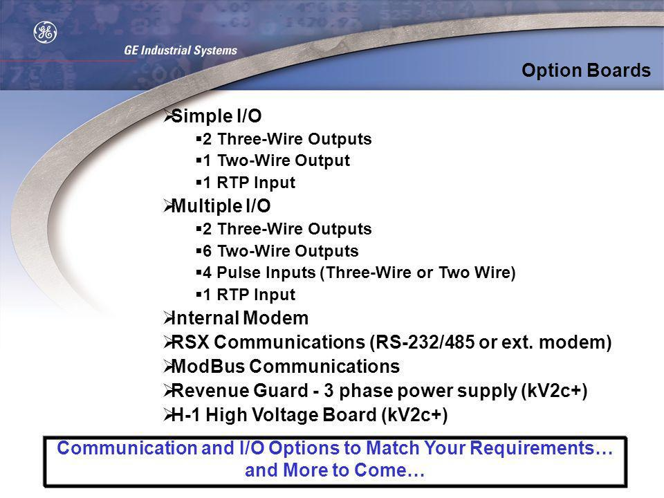 Communication and I/O Options to Match Your Requirements…