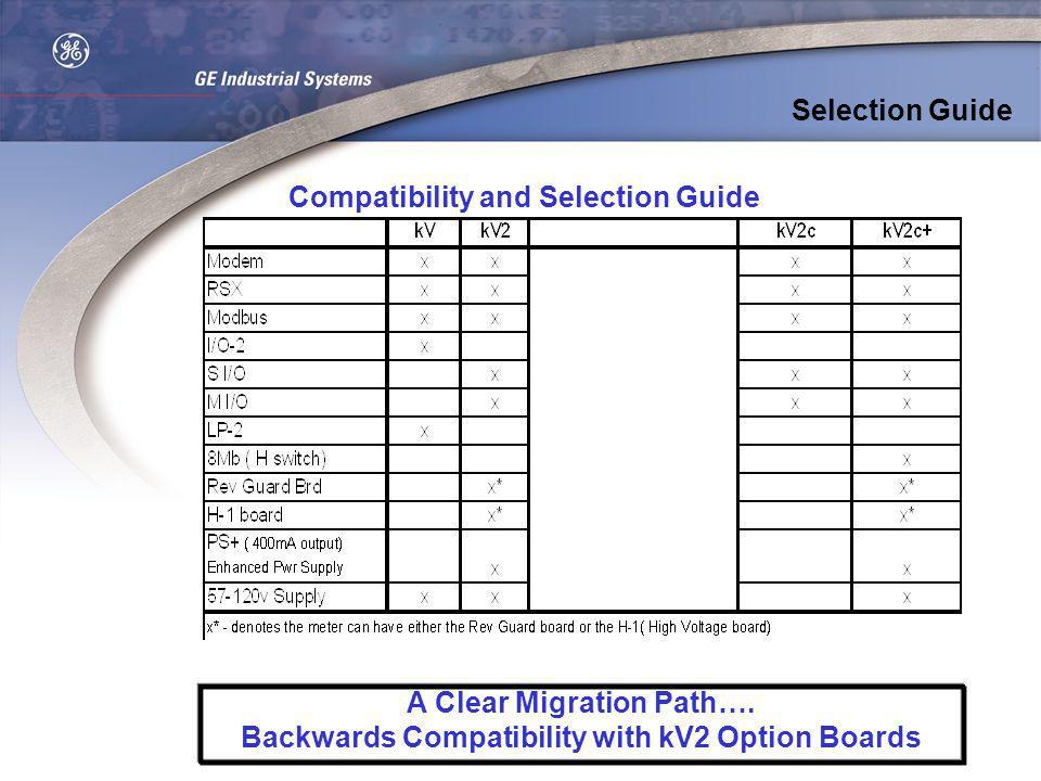 Compatibility and Selection Guide