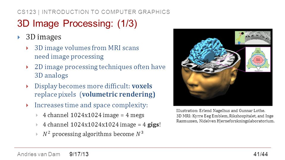 3D Image Processing: (1/3)