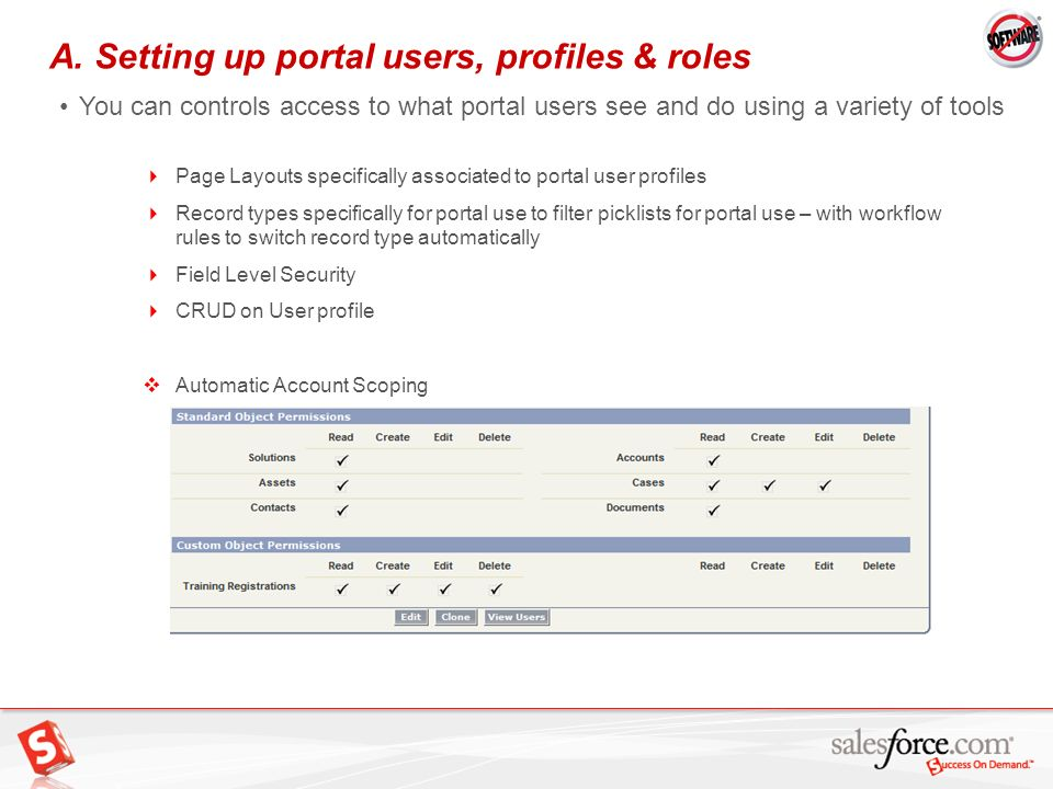A. Setting up portal users, profiles & roles