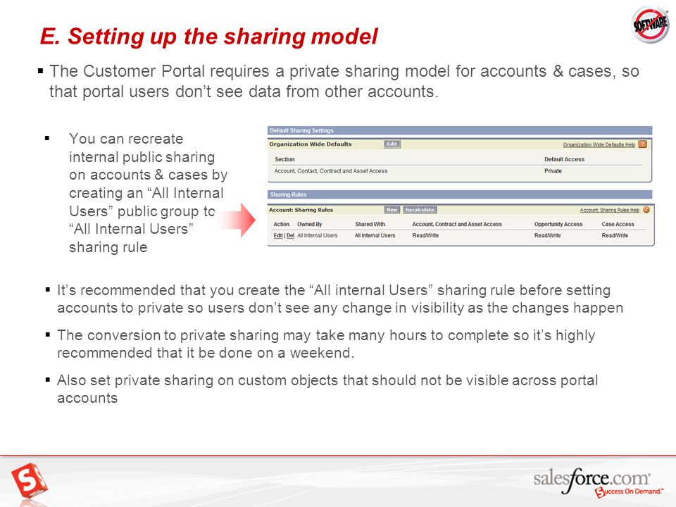E. Setting up the sharing model