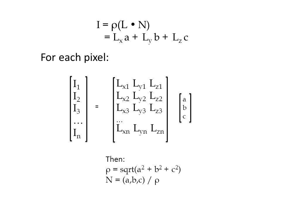 For each pixel: I = ρ(L  N) = Lx a + Ly b + Lz c I1 Lx1 Ly1 Lz1 I2