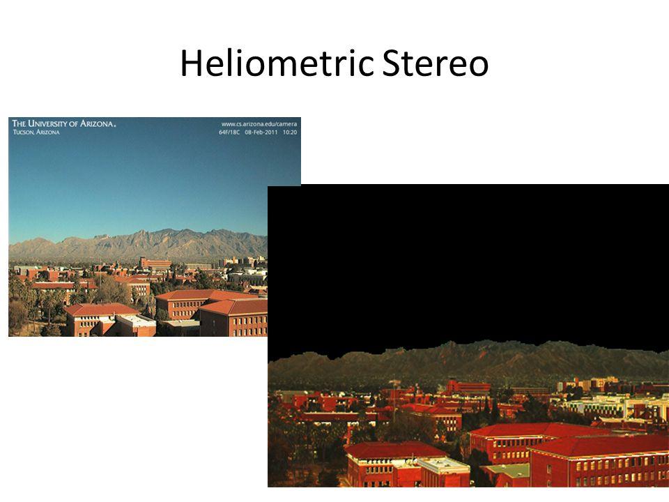Heliometric Stereo
