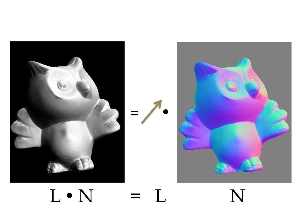 =  L  N = L N