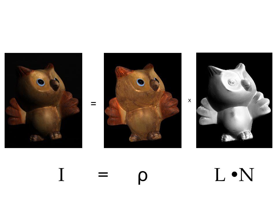 = x I = ρ L N