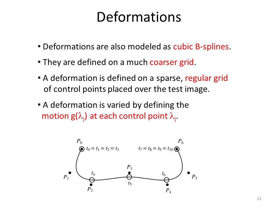 Deformations Deformations are also modeled as cubic B-splines.