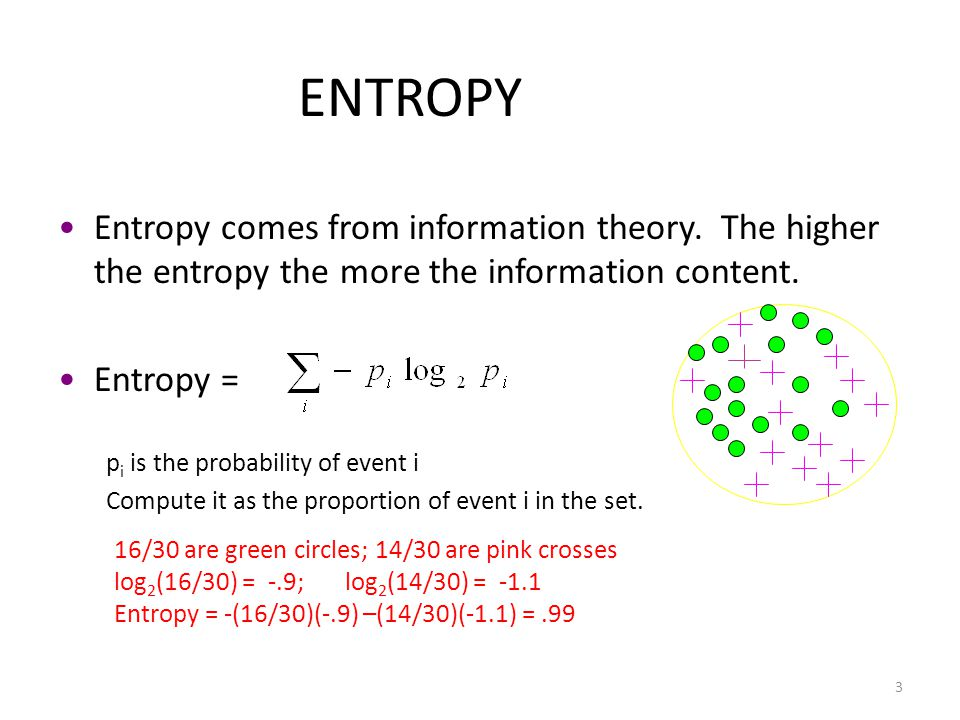ENTROPY Entropy comes from information theory. The higher the entropy the more the information content.