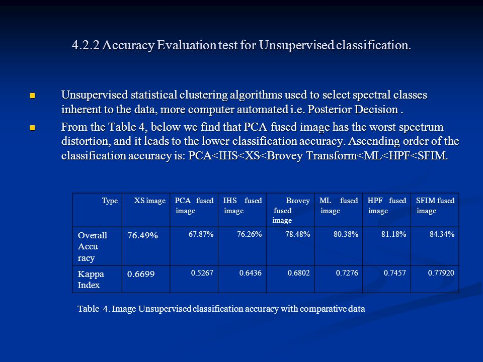 4.2.2 Accuracy Evaluation test for Unsupervised classification.