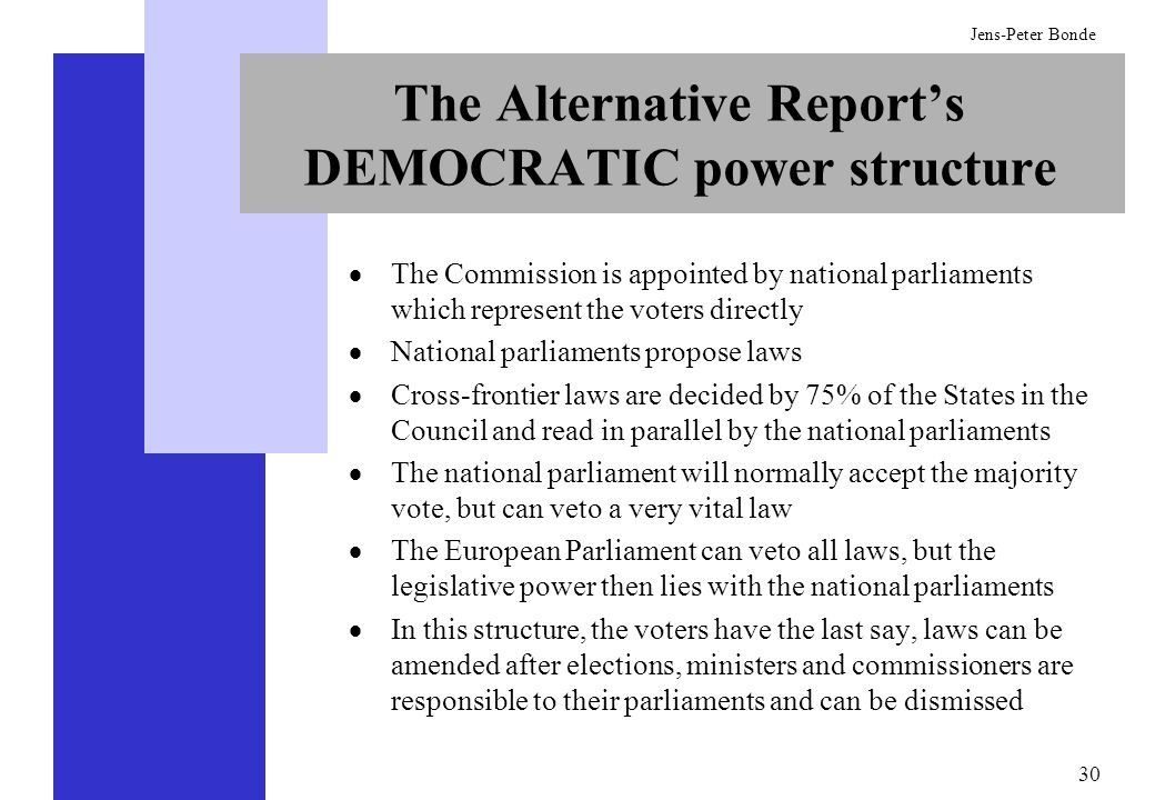 The Alternative Report's DEMOCRATIC power structure