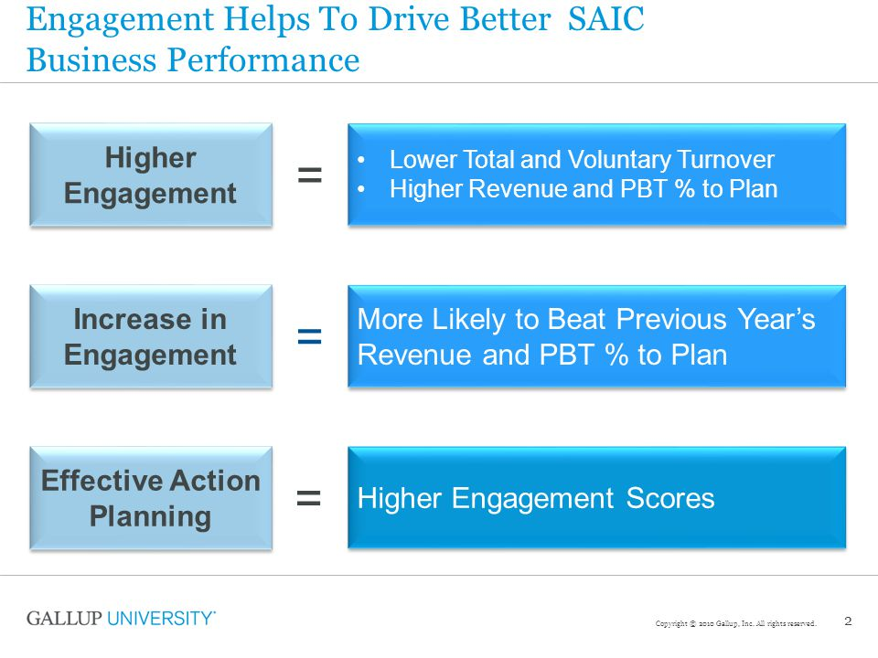 Engagement Helps To Drive Better SAIC Business Performance